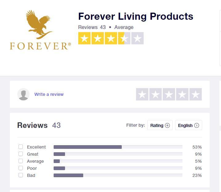 Forever Living Review - TrustPilot