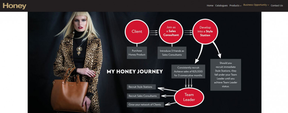 Honey Fashion Accessories - Business Opportunity Journey